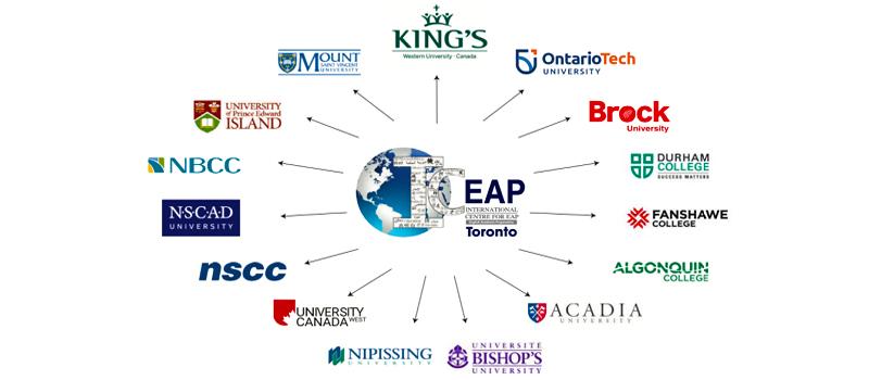 Tổ chức giáo dục ICEAP Toronto